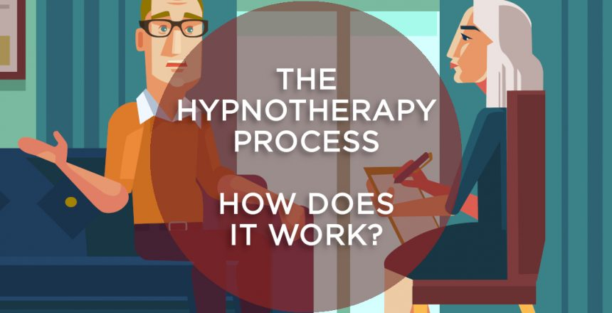 Cartoon of hypnotherapist and client in the therapy room engaging in the hypnotherapy process